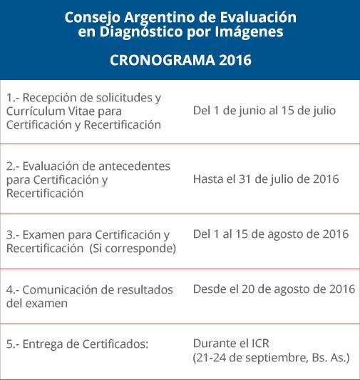CONAEDI Cronograma 2016